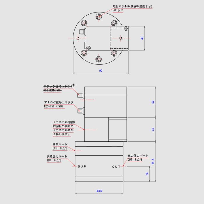 ハイパーレギュレータ:752A、752Bシリーズ